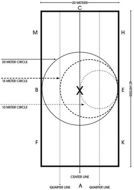 dressage-small-arena-diagram
